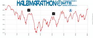 Halbmarathon_beschriftet