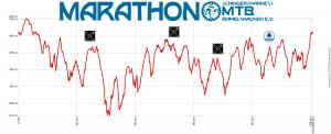 Marathon_beschriftet